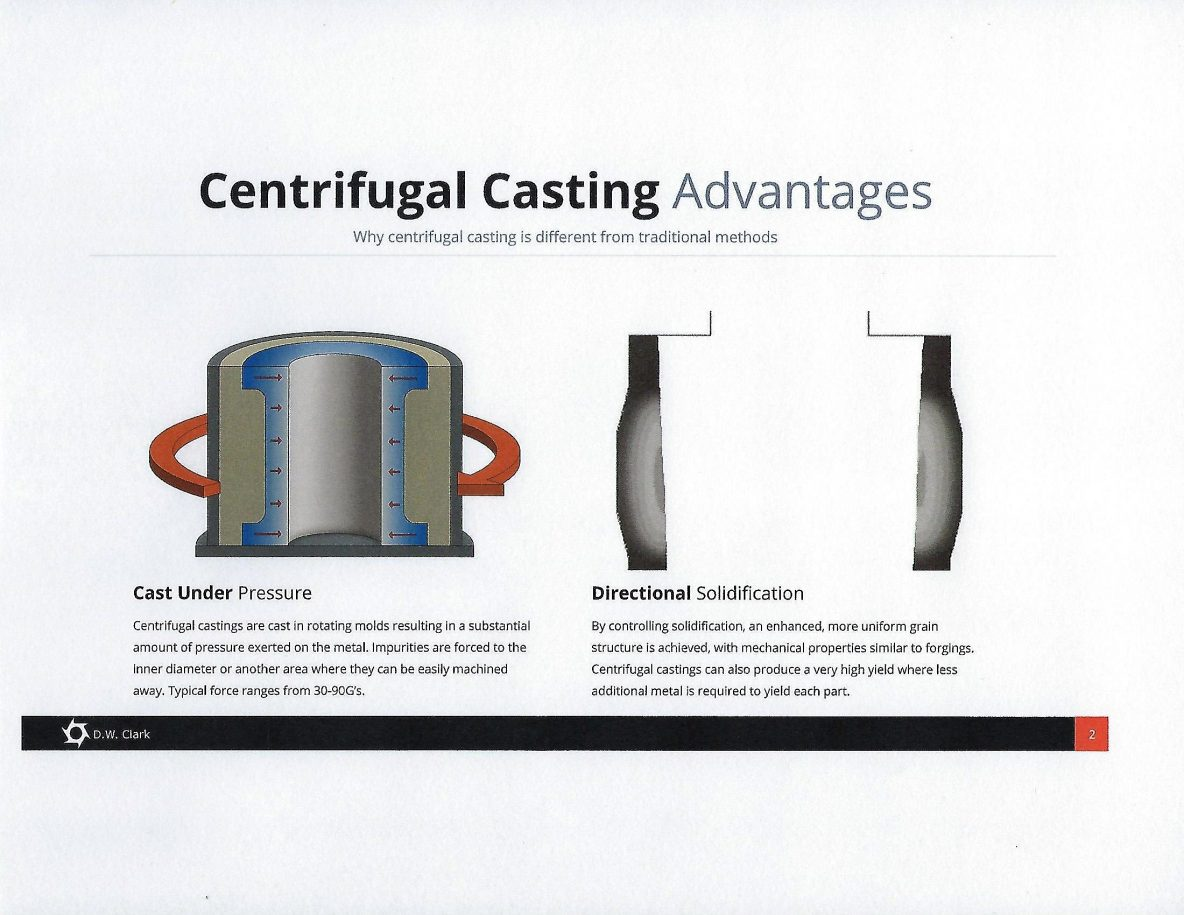 WHY CHOOSING CENTRIFUGAL CASTING VS TRADITIONNAL WAY TO CAST